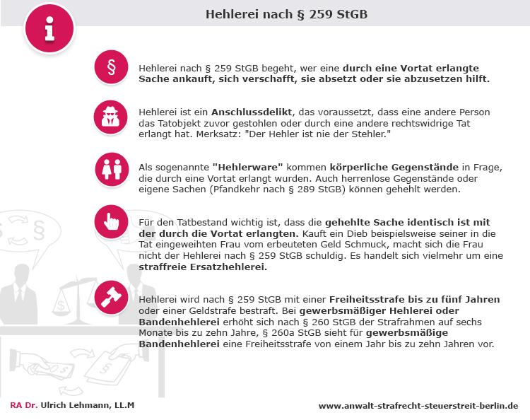 Infobox Hehlerei 259 Stgb