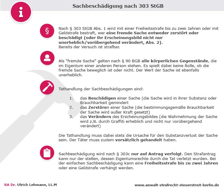 Infobox Sachbeschädigung 303